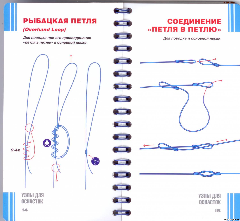 вязание петли для рыбалки