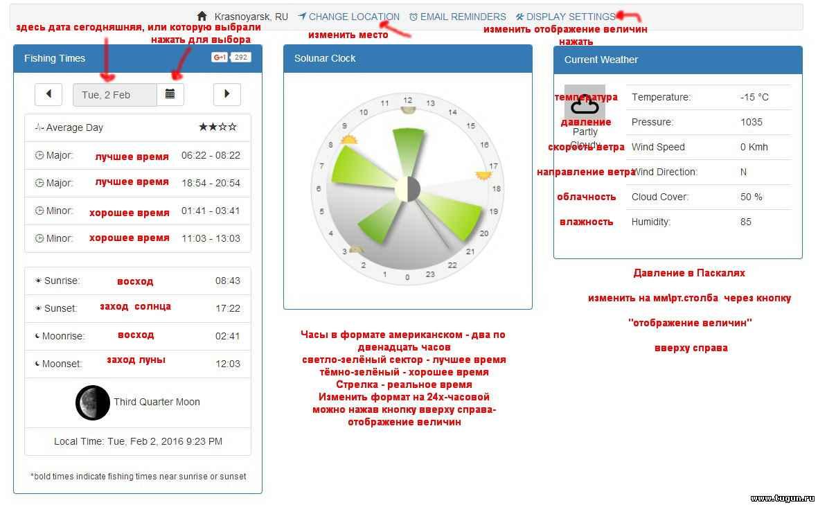 прогноз клёва рыбы в краснодаре пос.пашковский